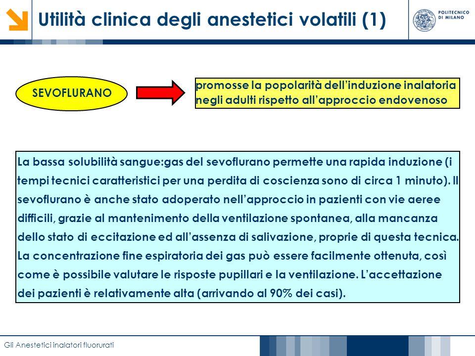 Utilità clinica degli anestetici volatili (1)