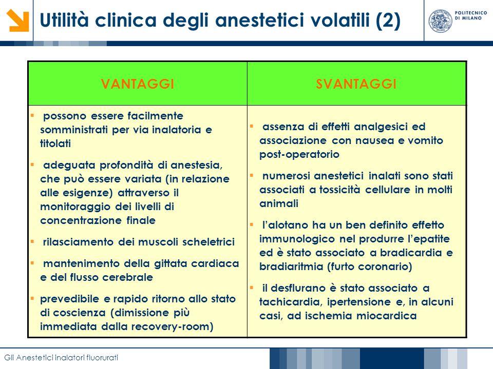 Utilità clinica degli anestetici volatili (2)