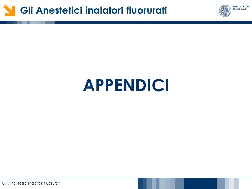 Gli Anestetici inalatori fluorurati