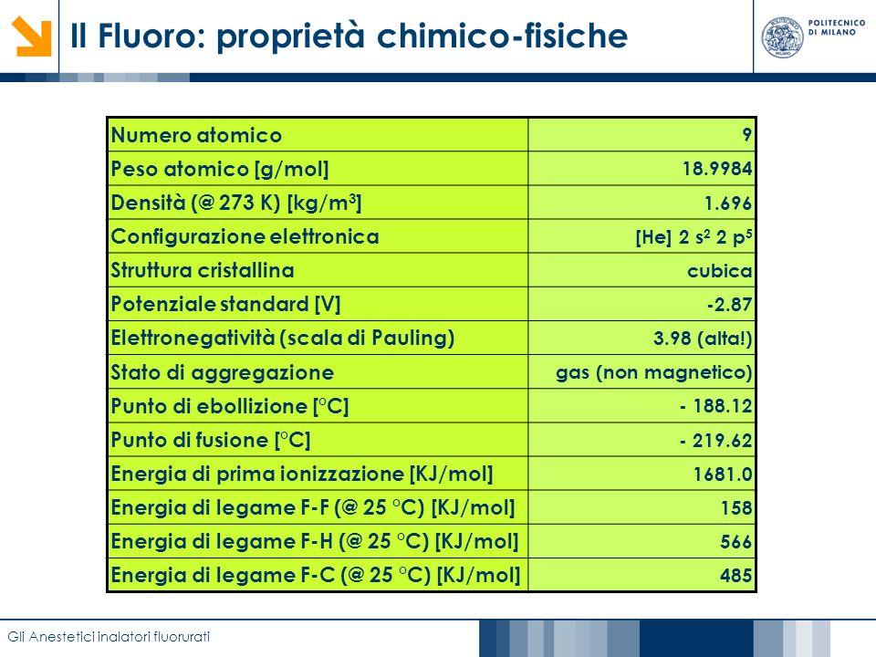 Il Fluoro: proprietà chimico-fisiche