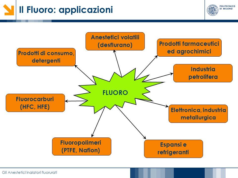 Il Fluoro: applicazioni