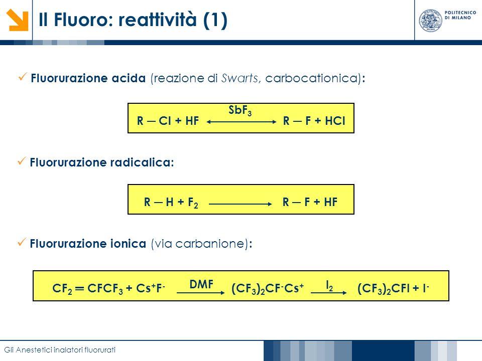 Il Fluoro: reattività (1)