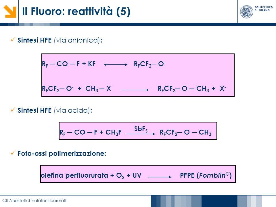 Il Fluoro: reattività (5)