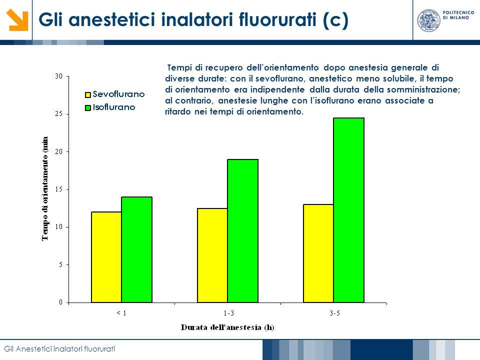 Gli anestetici inalatori fluorurati (c)