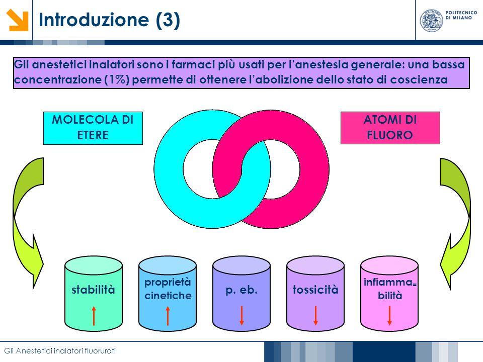 Introduzione (3) MOLECOLA DI ETERE ATOMI DI FLUORO