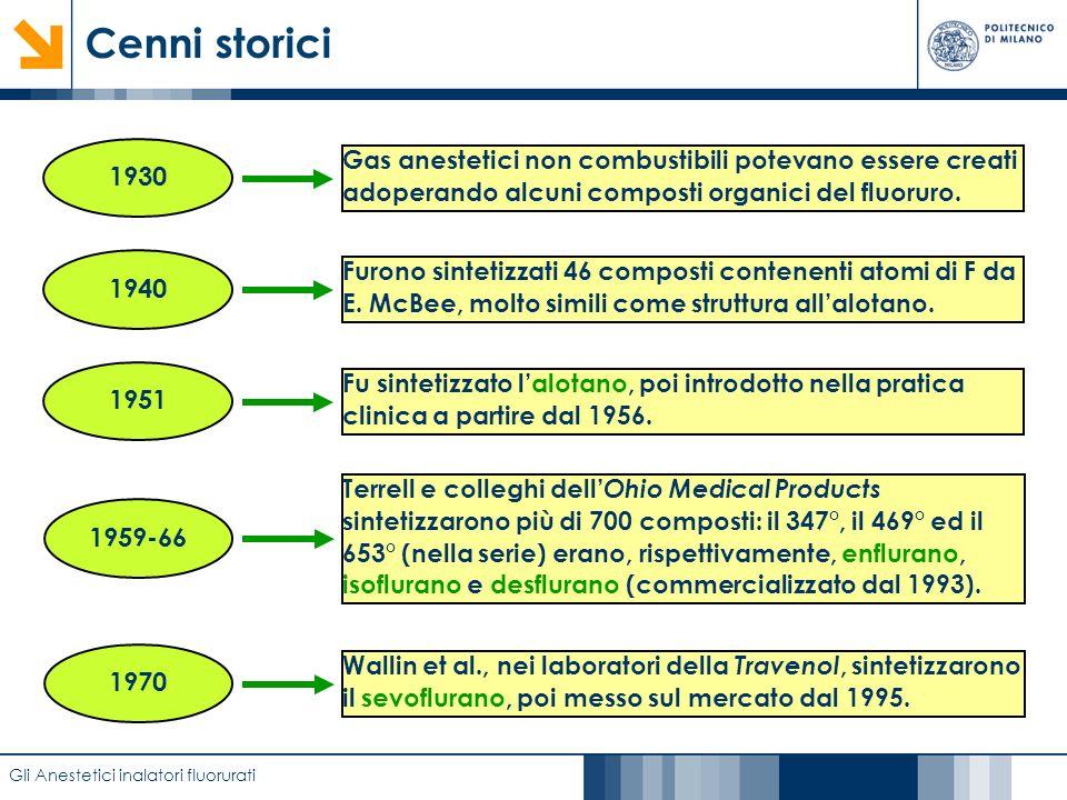 Cenni storici 1930. Gas anestetici non combustibili potevano essere creati adoperando alcuni composti organici del fluoruro.