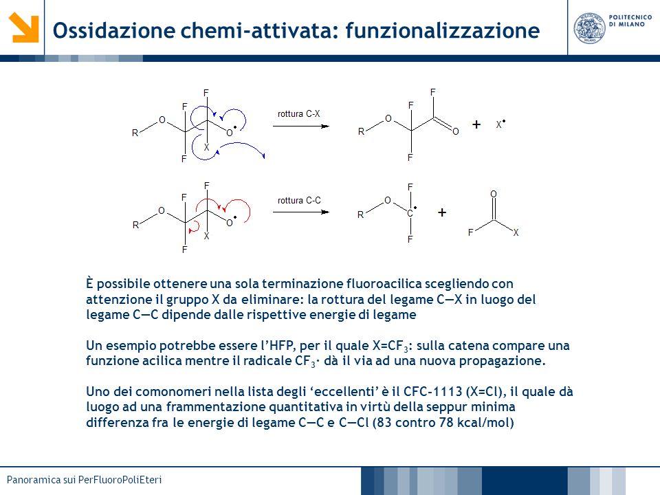 Ossidazione chemi-attivata: funzionalizzazione
