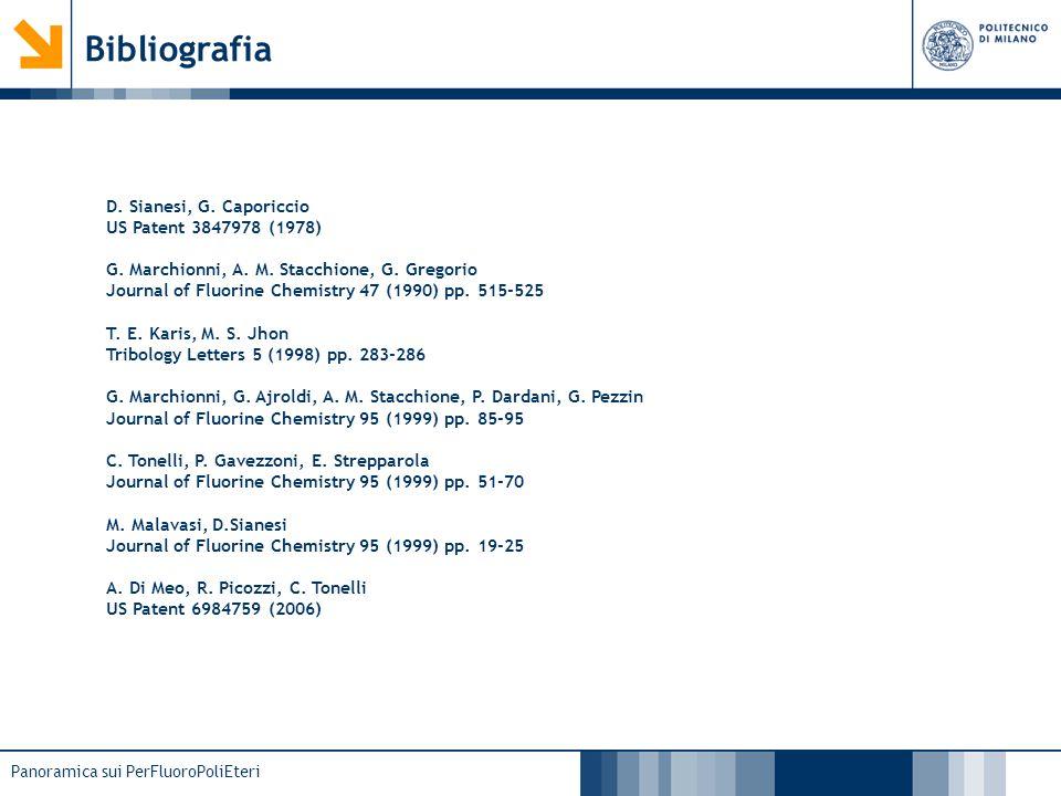 Bibliografia D. Sianesi, G. Caporiccio US Patent 3847978 (1978)