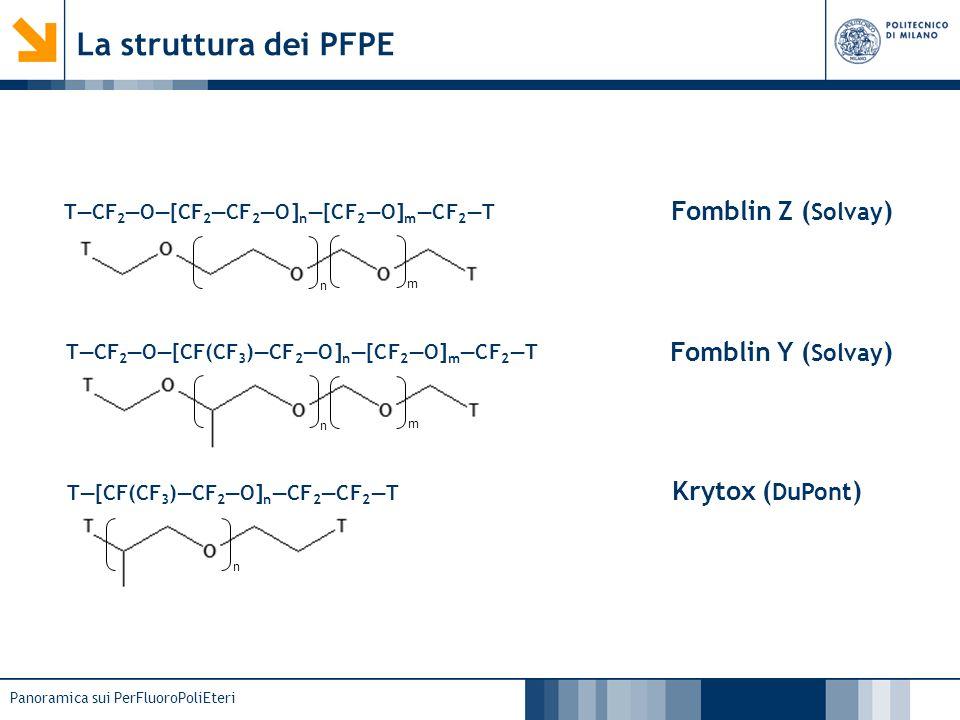 La struttura dei PFPE Fomblin Z (Solvay) Fomblin Y (Solvay)