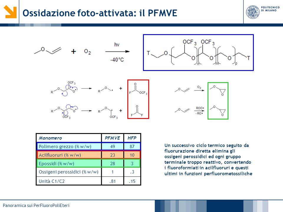 Ossidazione foto-attivata: il PFMVE