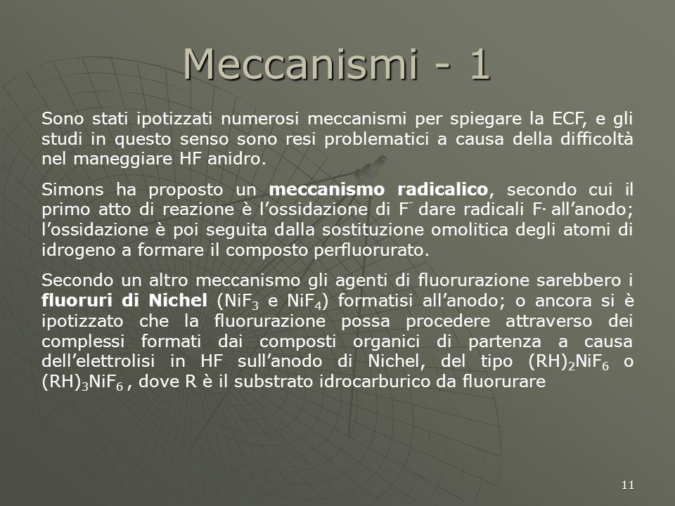 Meccanismi - 1