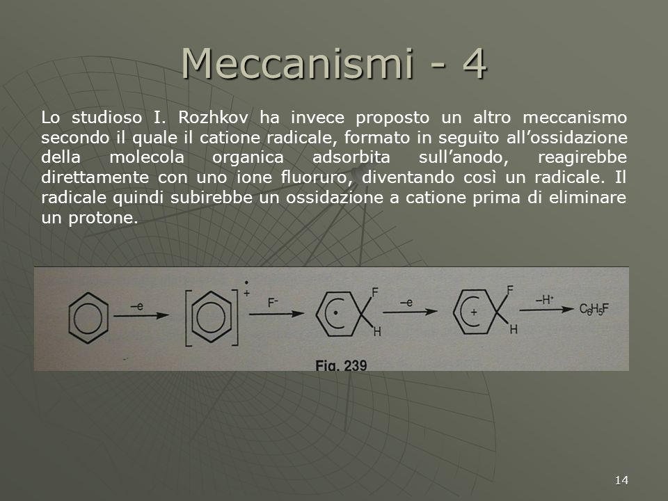 Meccanismi - 4