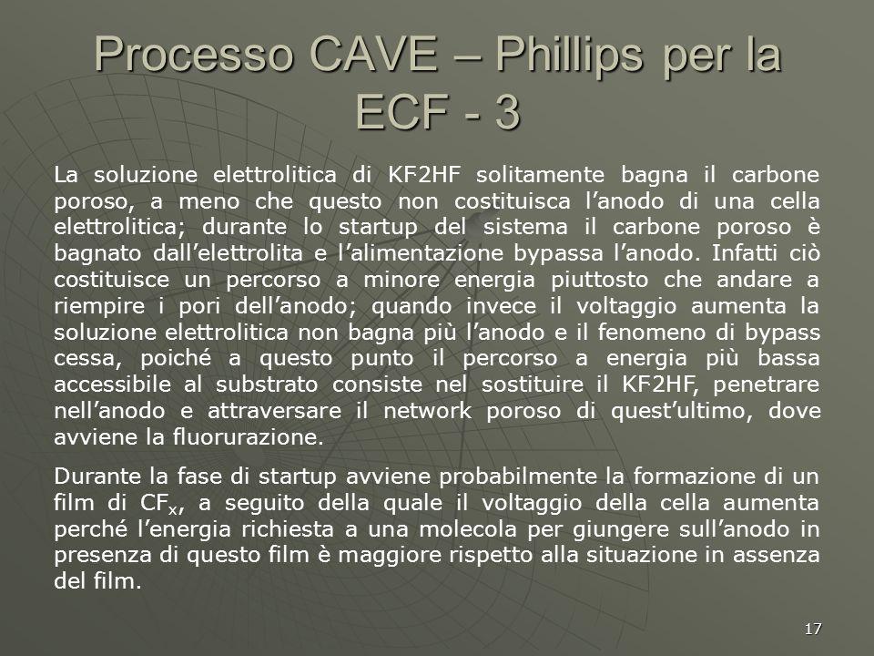 Processo CAVE – Phillips per la ECF - 3