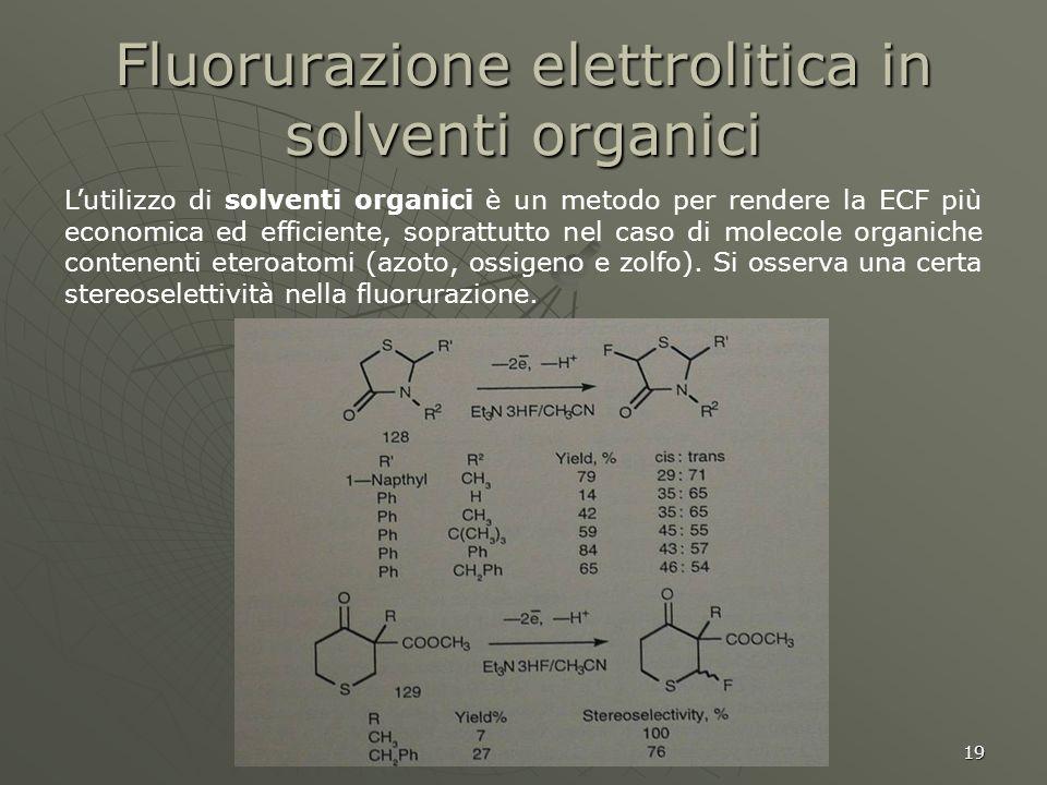 Fluorurazione elettrolitica in solventi organici