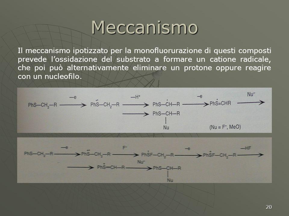 Meccanismo