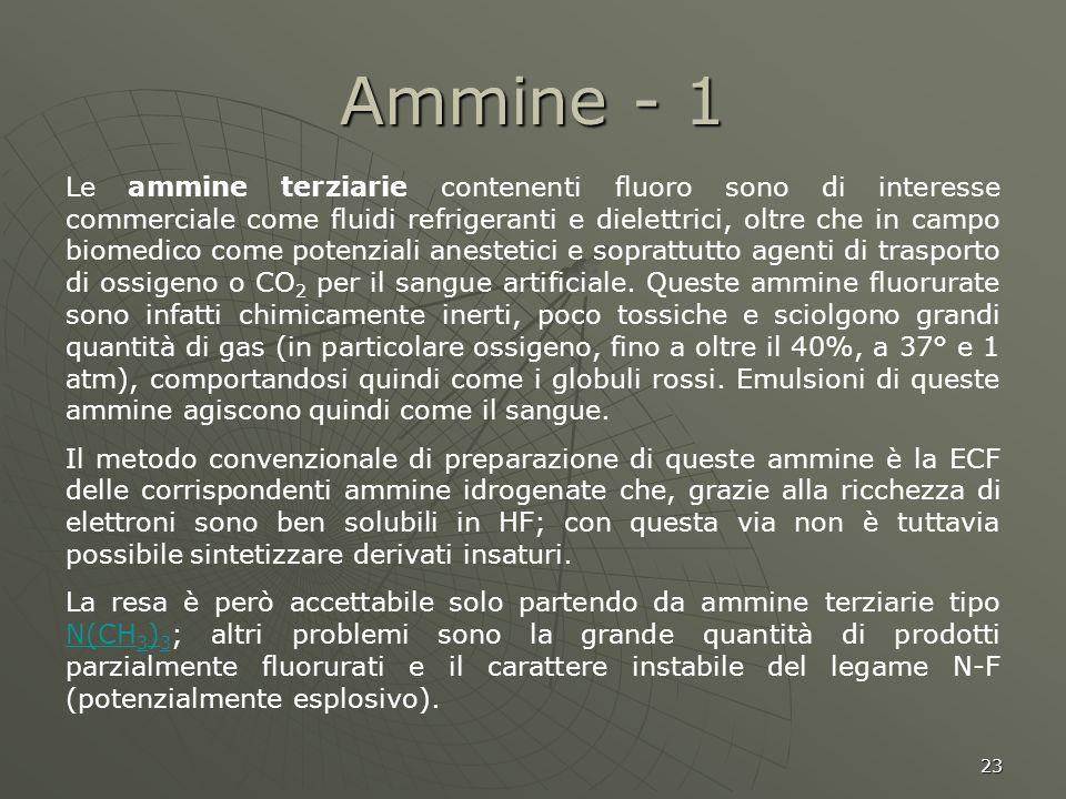 Ammine - 1