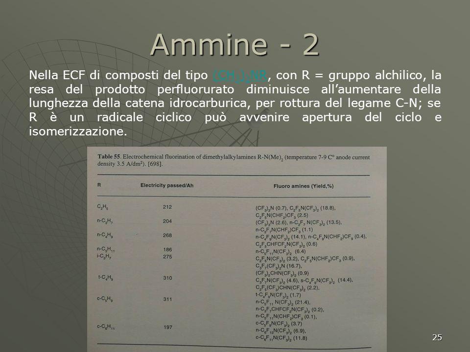 Ammine - 2