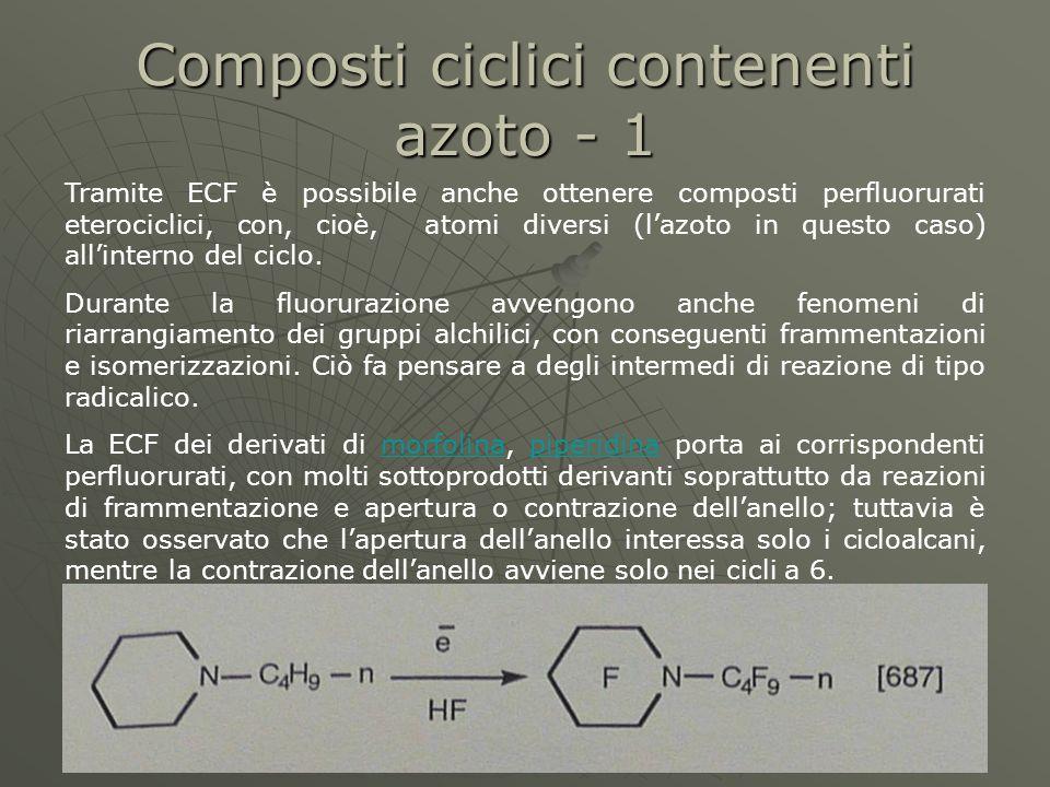 Composti ciclici contenenti azoto - 1