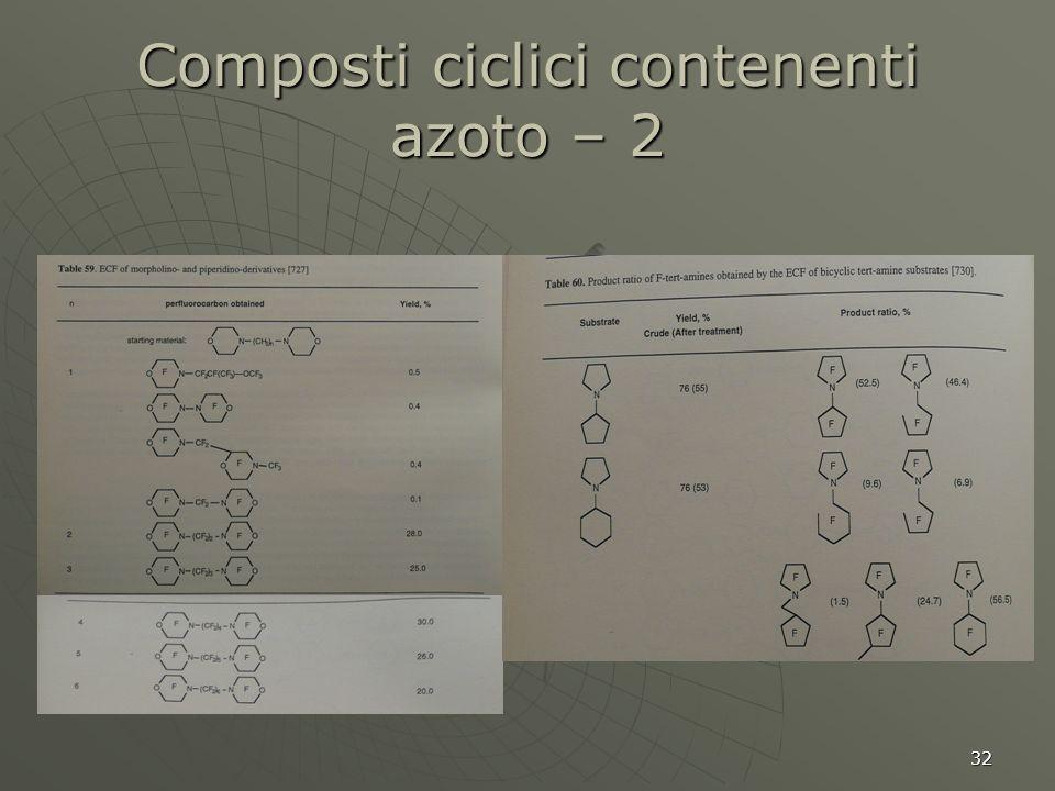 Composti ciclici contenenti azoto – 2