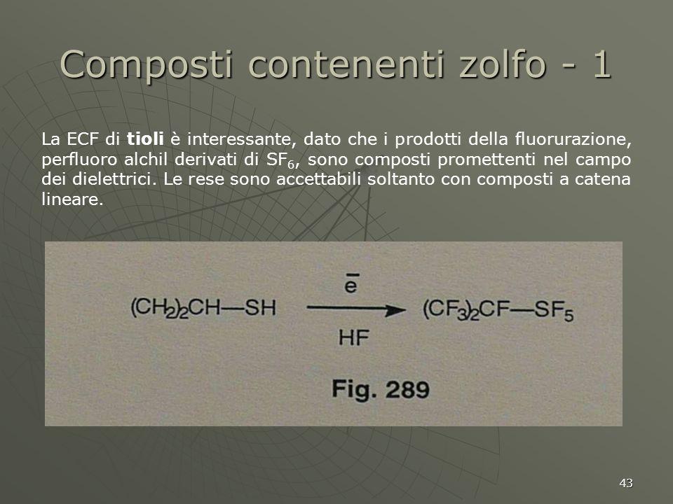 Composti contenenti zolfo - 1