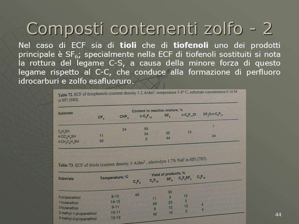 Composti contenenti zolfo - 2