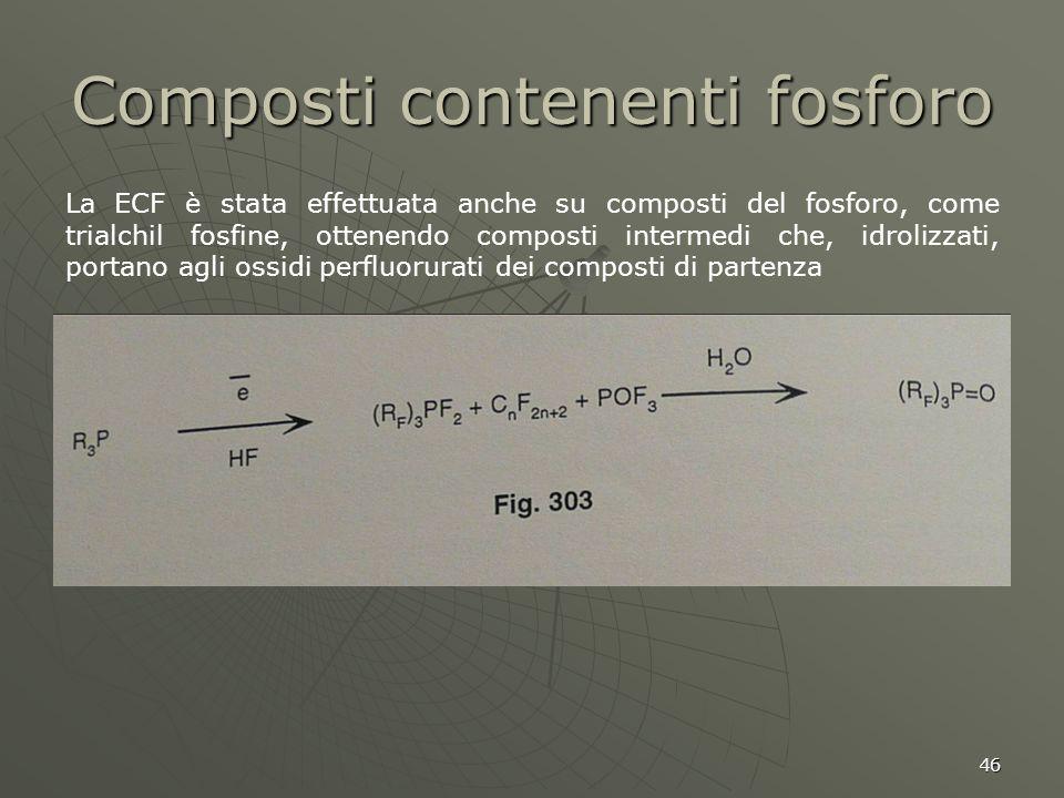 Composti contenenti fosforo