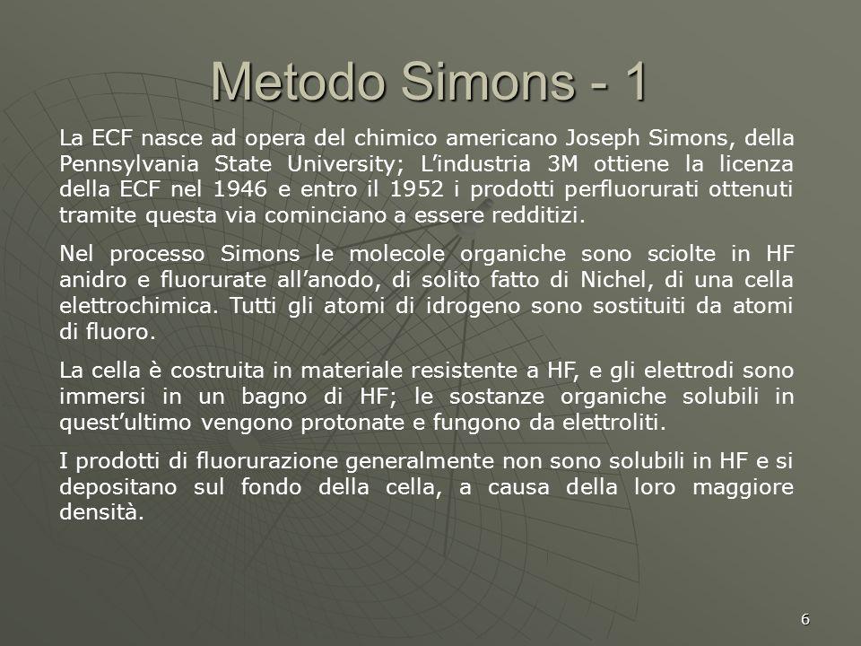 Metodo Simons - 1
