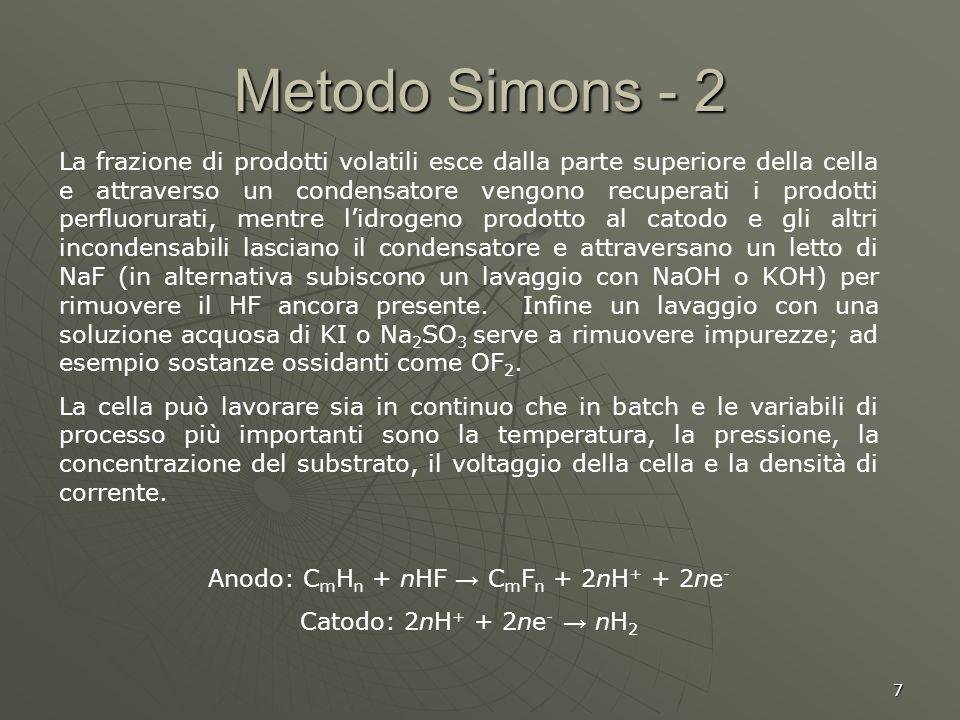 Anodo: CmHn + nHF → CmFn + 2nH+ + 2ne-