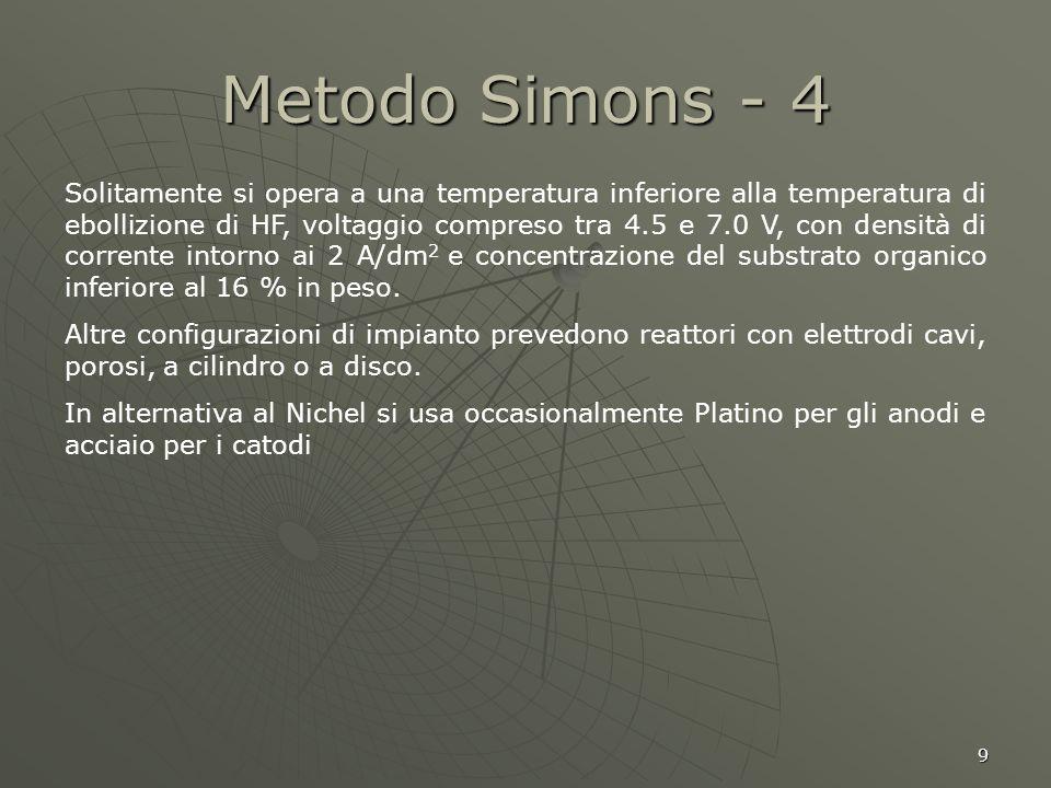 Metodo Simons - 4