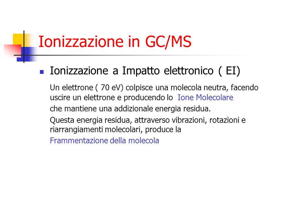 Ionizzazione in GC/MS Ionizzazione a Impatto elettronico ( EI)
