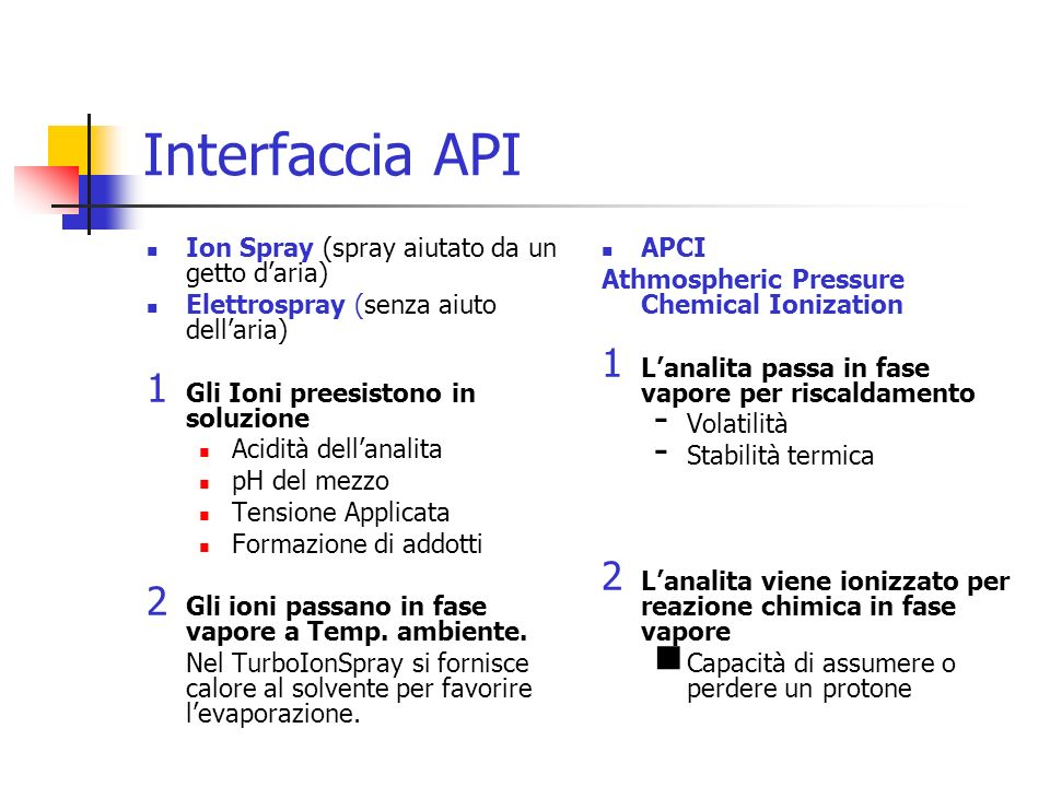 Interfaccia API Ion Spray (spray aiutato da un getto d'aria)