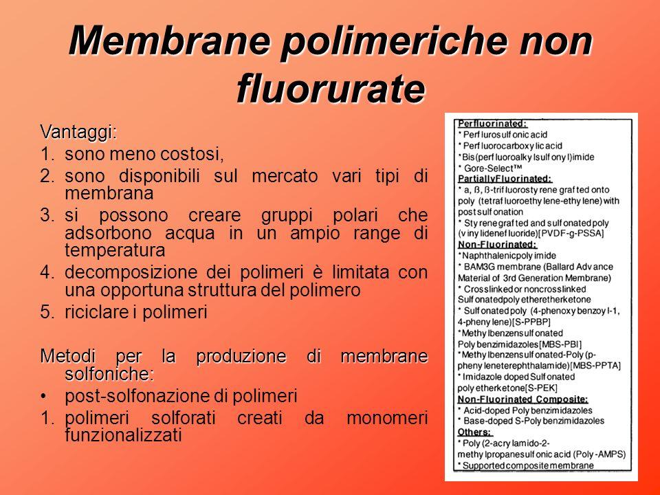 Membrane polimeriche non fluorurate