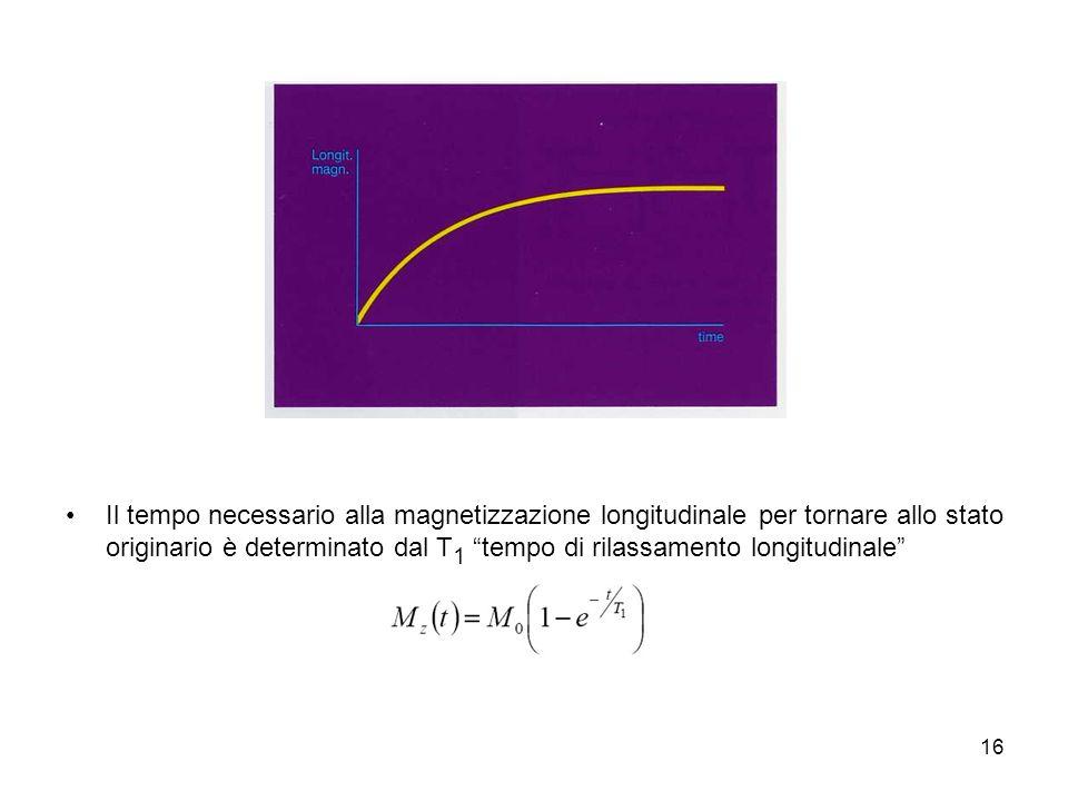 Il tempo necessario alla magnetizzazione longitudinale per tornare allo stato originario è determinato dal T1 tempo di rilassamento longitudinale