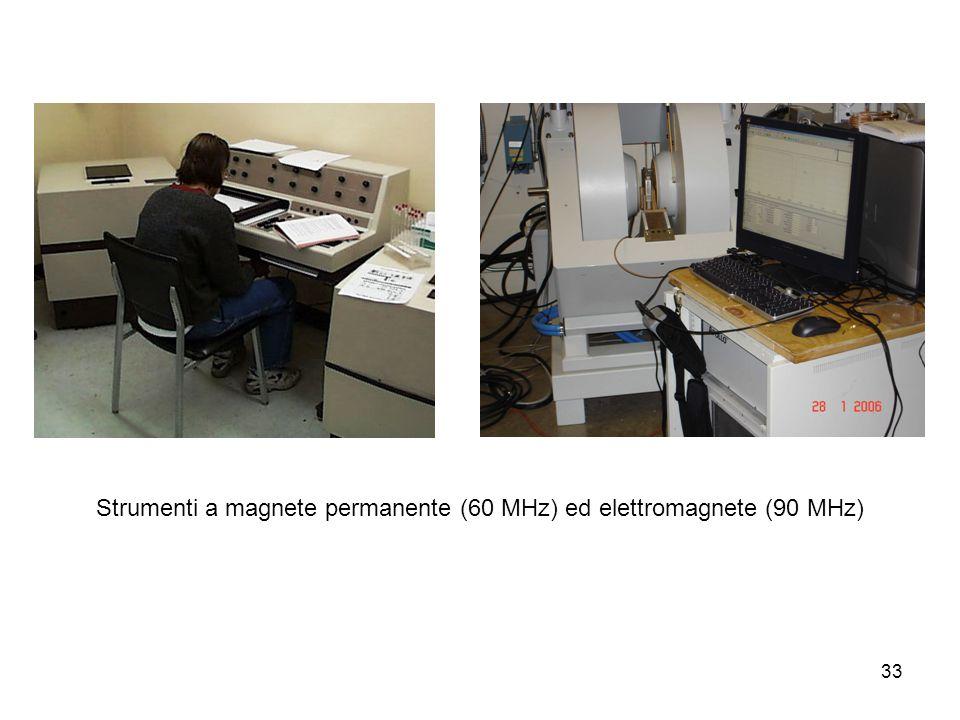 Strumenti a magnete permanente (60 MHz) ed elettromagnete (90 MHz)