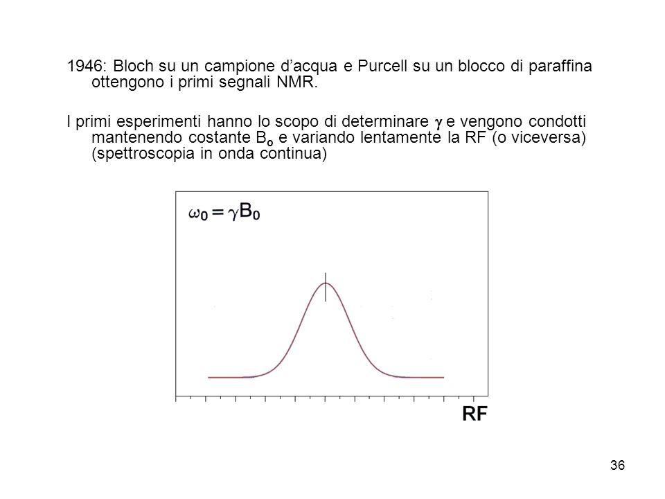 1946: Bloch su un campione d'acqua e Purcell su un blocco di paraffina ottengono i primi segnali NMR.