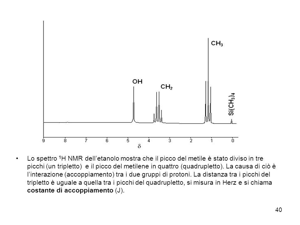 Lo spettro 1H NMR dell'etanolo mostra che il picco del metile è stato diviso in tre picchi (un tripletto) e il picco del metilene in quattro (quadrupletto).