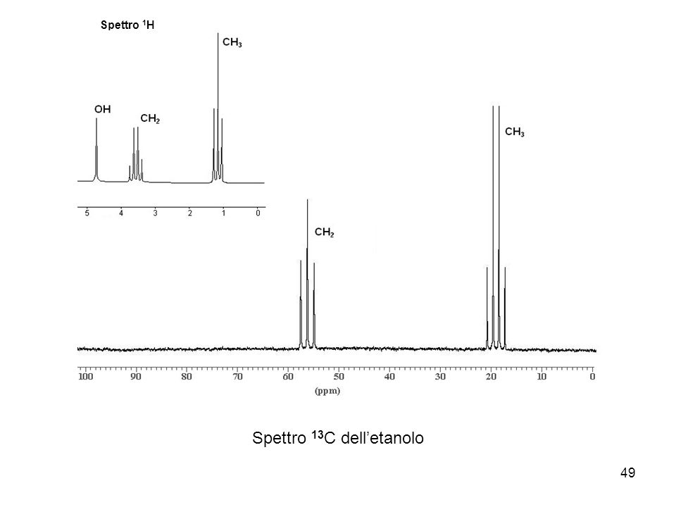 Spettro 13C dell'etanolo