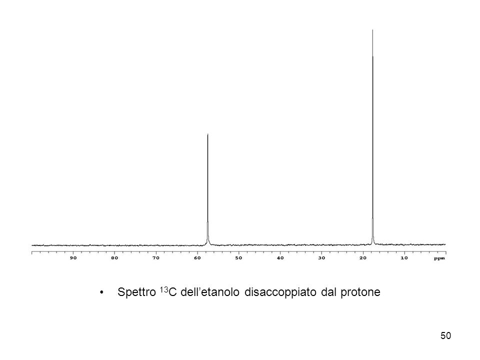Spettro 13C dell'etanolo disaccoppiato dal protone