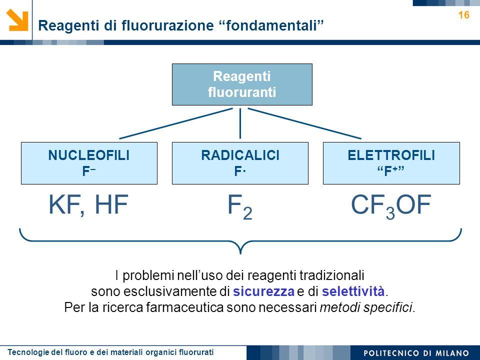Reagenti di fluorurazione fondamentali