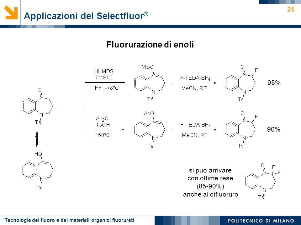 Applicazioni del Selectfluor®