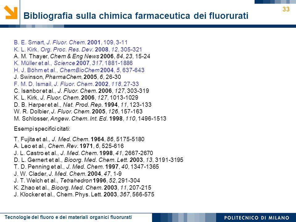Bibliografia sulla chimica farmaceutica dei fluorurati