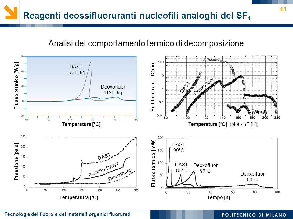 Reagenti deossifluoruranti nucleofili analoghi del SF4