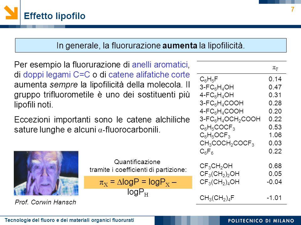 In generale, la fluorurazione aumenta la lipofilicità.
