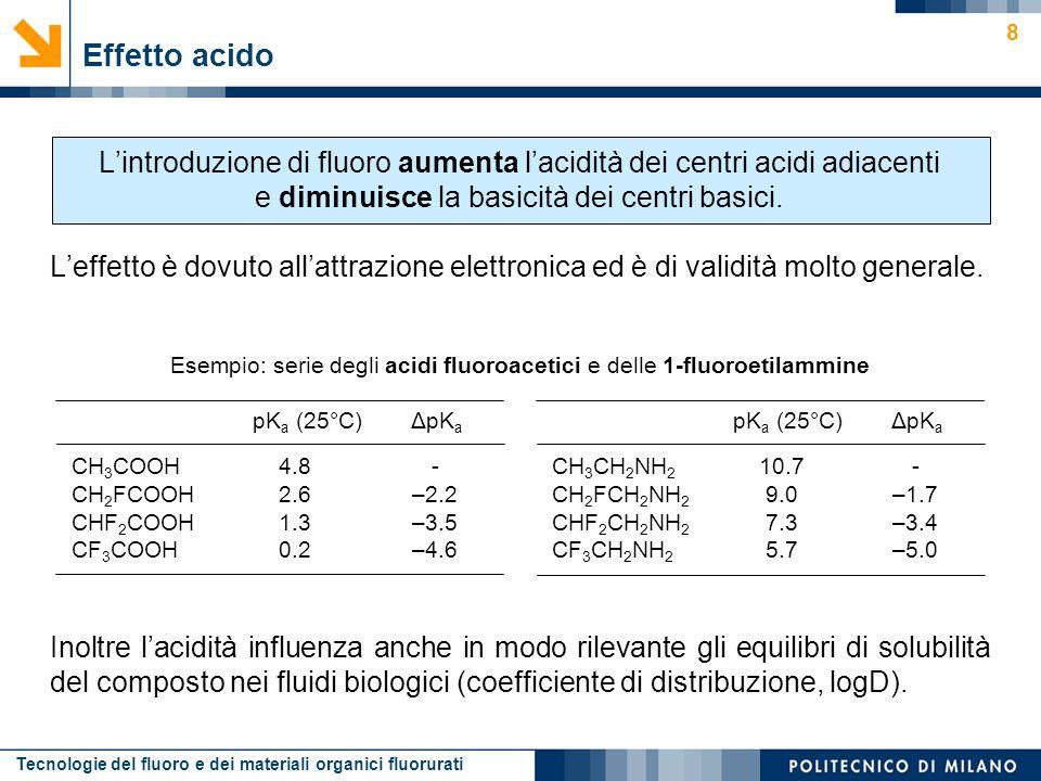 Esempio: serie degli acidi fluoroacetici e delle 1-fluoroetilammine