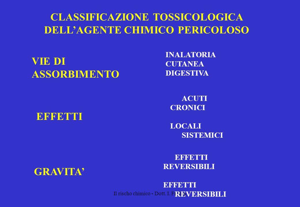 CLASSIFICAZIONE TOSSICOLOGICA DELL'AGENTE CHIMICO PERICOLOSO