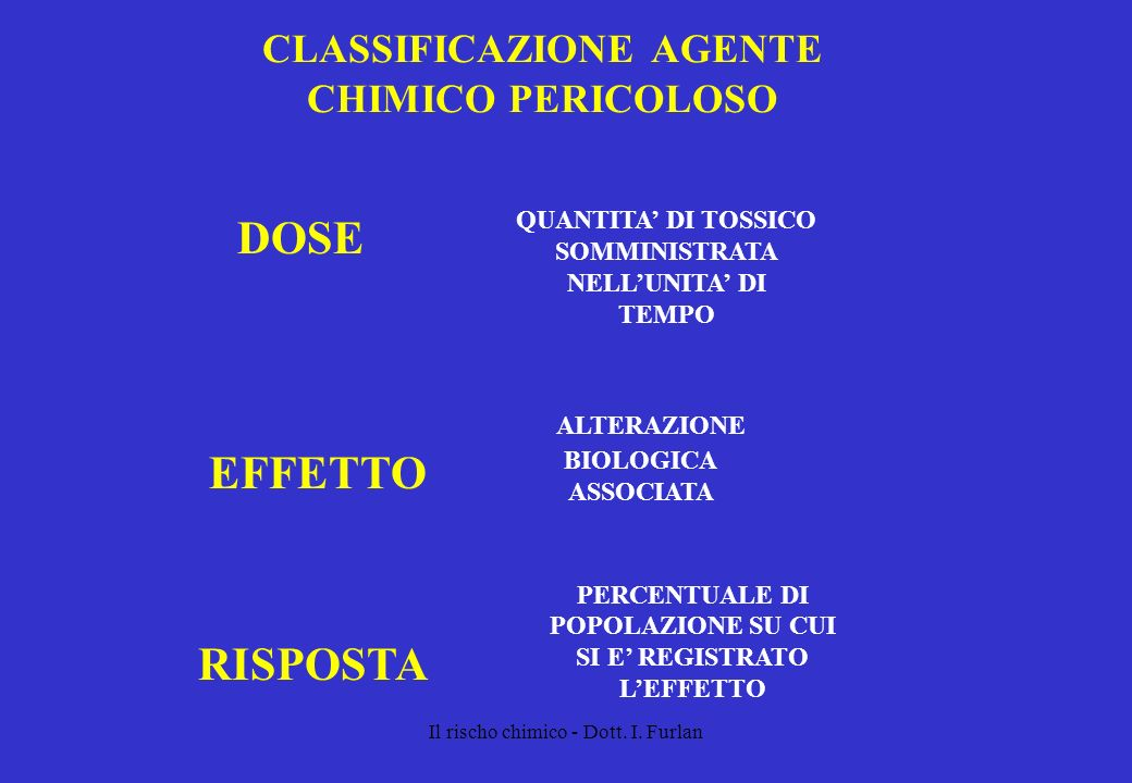 CLASSIFICAZIONE AGENTE CHIMICO PERICOLOSO