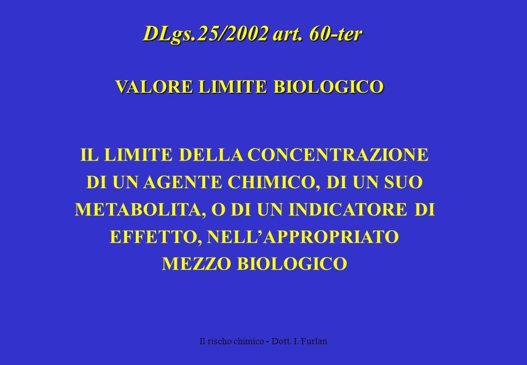 VALORE LIMITE BIOLOGICO
