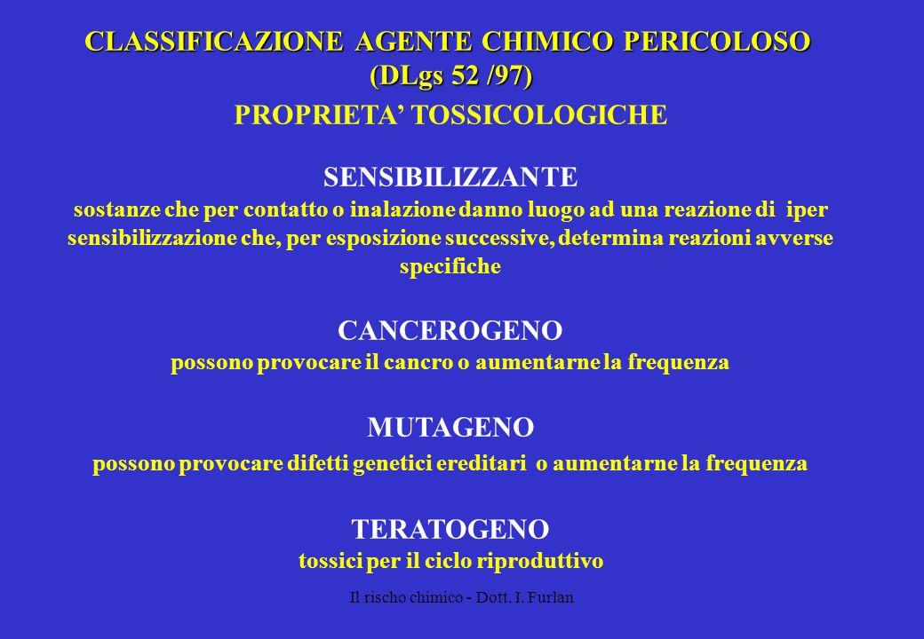 CLASSIFICAZIONE AGENTE CHIMICO PERICOLOSO (DLgs 52 /97)