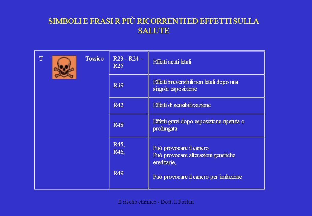 SIMBOLI E FRASI R PIÙ RICORRENTI ED EFFETTI SULLA SALUTE