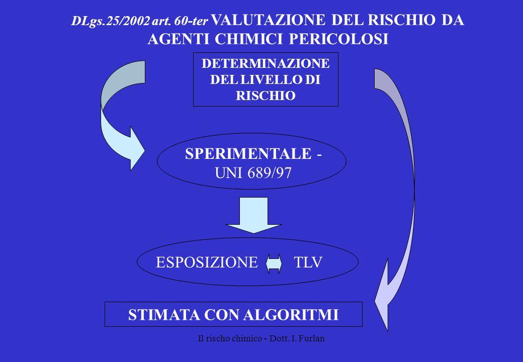 DETERMINAZIONE DEL LIVELLO DI RISCHIO